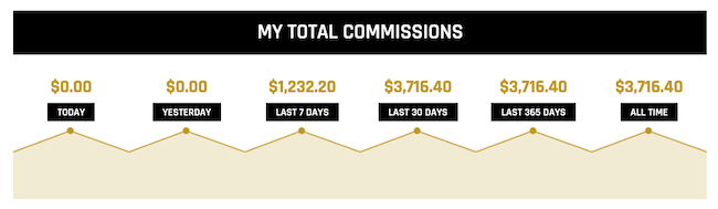 My Legendary Marketer affiliate commissions