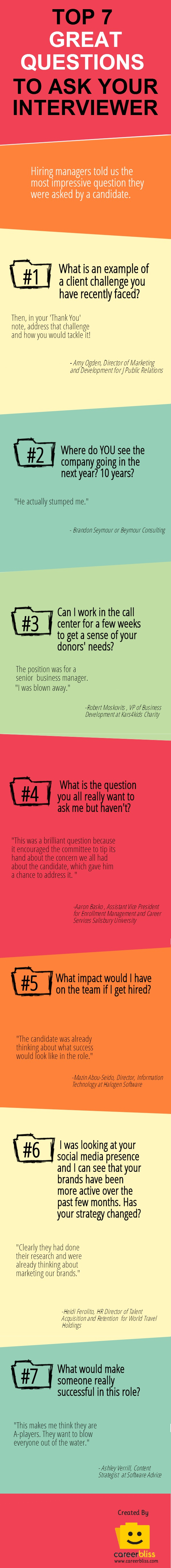 Excellent questions to ask your interviewer (Click to enlarge)