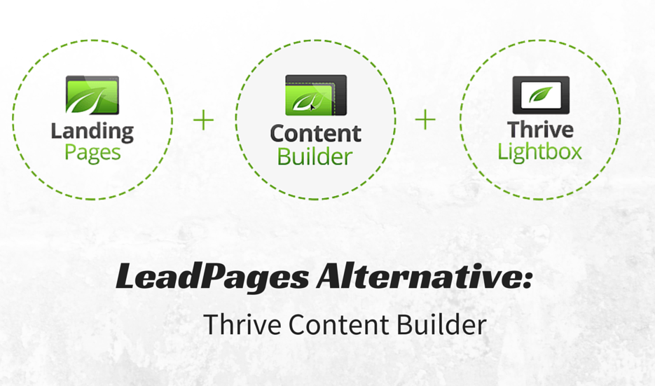 The 8-Second Trick For Thrive Leadpages