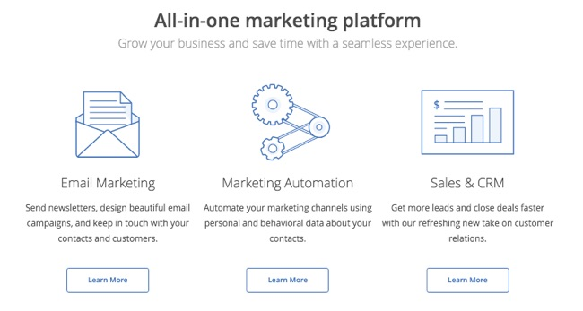 Salesforce Active Campaign Zapier