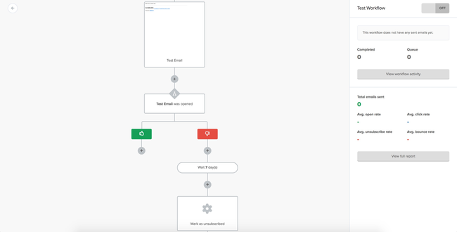 MailerLite Automation - Unsubscribe workflow