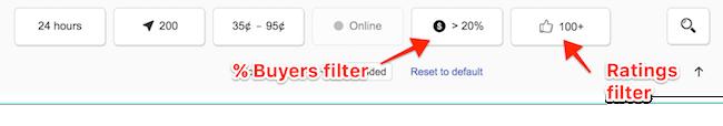 Udimi filters