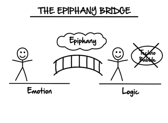 Expert Secrets - Epiphany Bridge