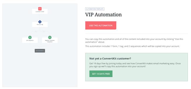 ConvertKit Visual Automation Sharing