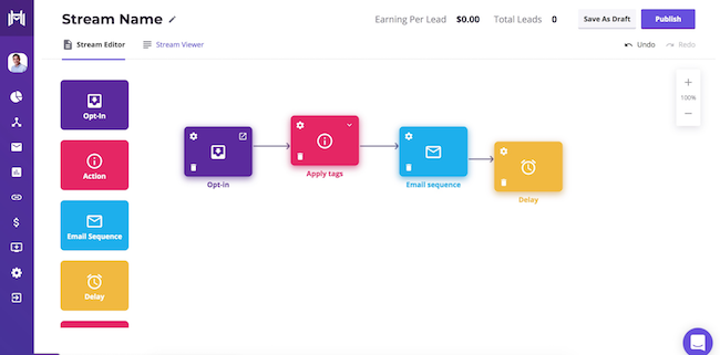 Market Hero Visual Workflow builder