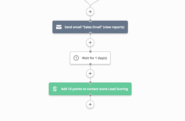 Adjust lead score in automation