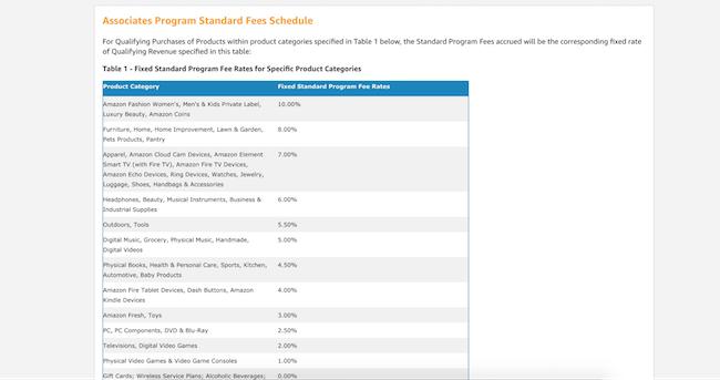 amazon fee structure