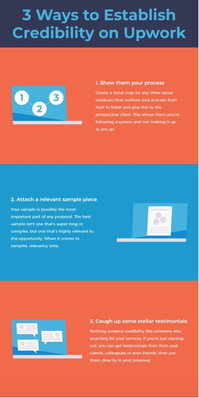 infographic 2