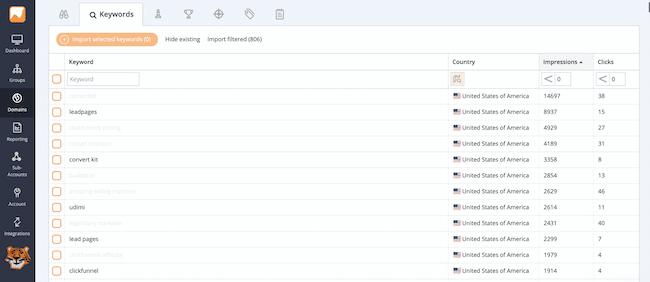 tracking keywords