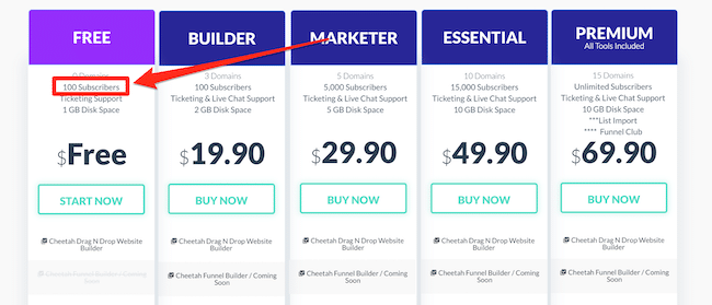 The BuilderAll includes the free plan MailingBoss