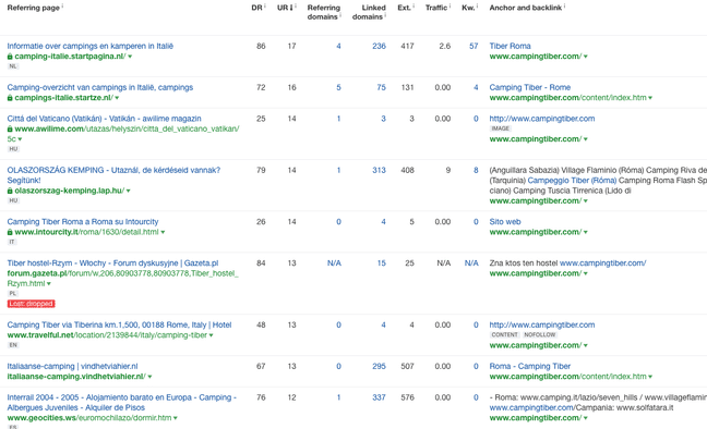 Checking the backlinks of a site in Ahrefs