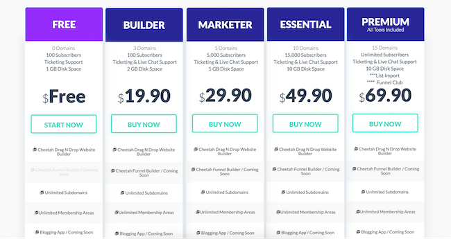 Pricing plans and features