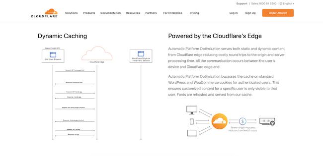 Cloudflare APO